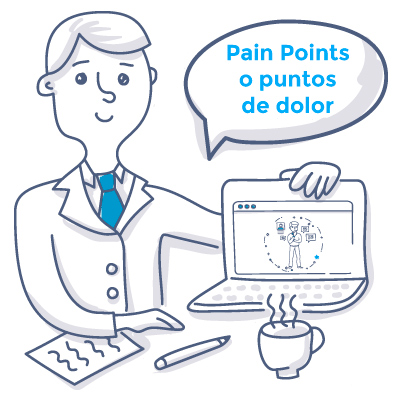 Pain points o puntos de dolor del marketing
